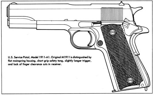 Research the Model 1911 from 65 years of Gun Digest books at Gun Digest Research