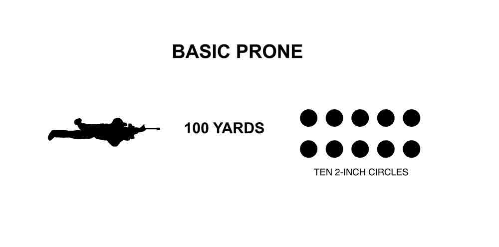 Basic prone AR-15 drill illustration.