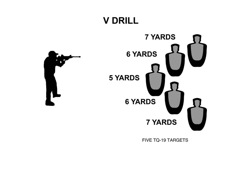 V Drill AR-15 drill illustration.