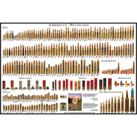 This handy cartridge poster can help you identify cartridges quickly, with life-sized images of 165 rifle cartridges, 55 handgun cartridges, and 9 different shotgun gauges.